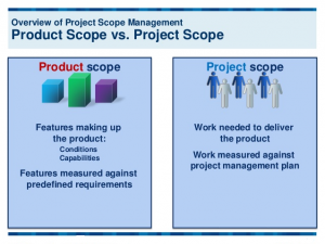 Image Showing System Integration vs. Product Development In Software & Hardware Companies