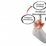 Image Showing Product Management in Startup Software & Hardware Companie