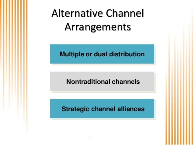 This Graphics Shows Alternative distribution channel strategy for technology companies