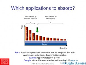 Platforms often start with their own applications and add third party point apps