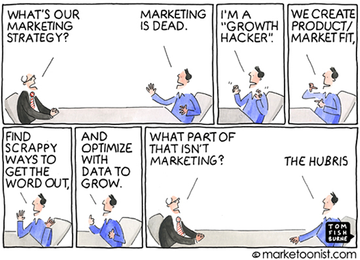 Image asking if software & hardware companies even need product marketing anymore