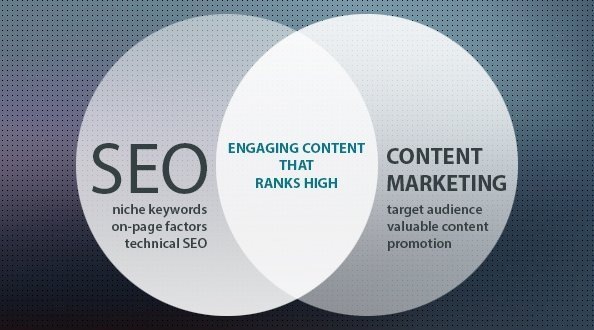 SEO & Content Strategy for Startups image