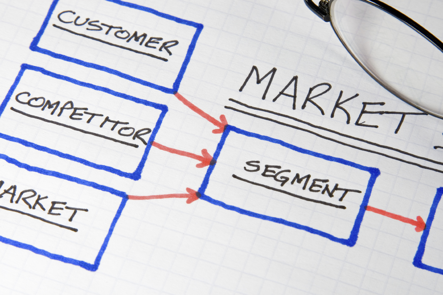 Software Market Segmentation Strategies